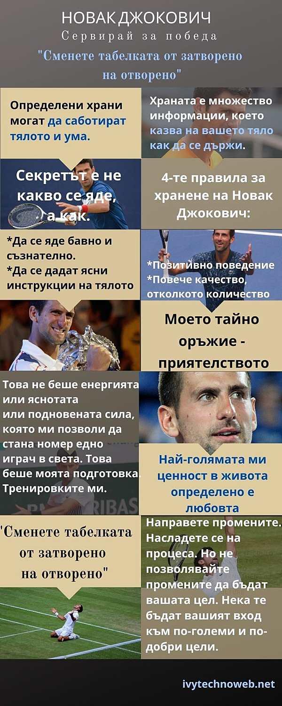 "Новак Джокович - ""Сервирай за победа"" - уроци за високи постижения-"