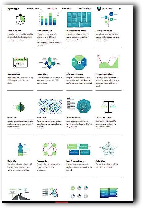Vizzlo-създаване-на-качествени-графики онлайн