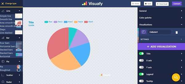 Създаване на диаграми с Visuafy