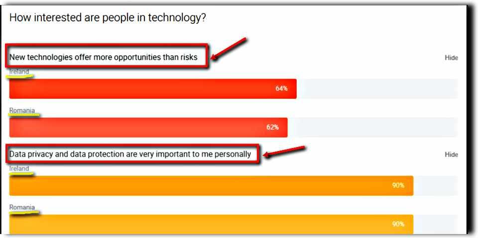 Как-се-използват-интернет-статистики-и-данни-от-Consumer-Barometer-на-Google-3