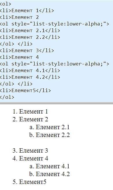Списъци - код и резултат