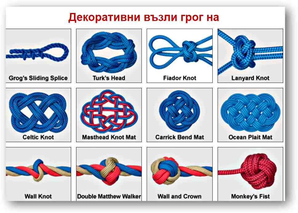 Връзваме възли по лесен и забавен начин-анимации 1