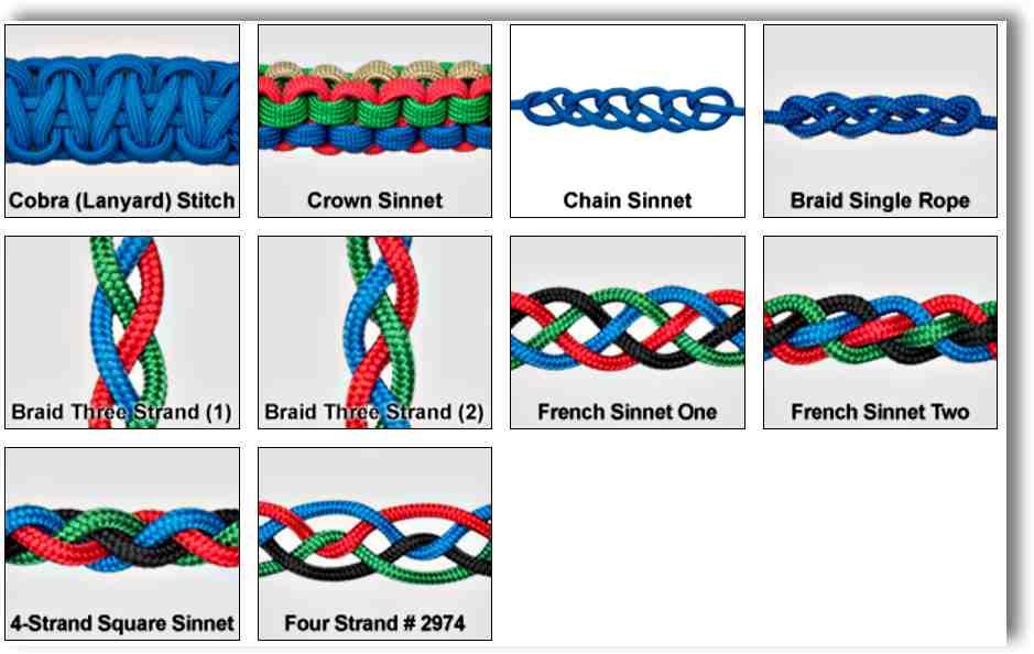 Връзваме възли по лесен и забавен начин-анимации 2