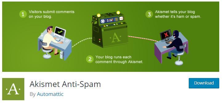 Akismet анти спам WordPress плъгин