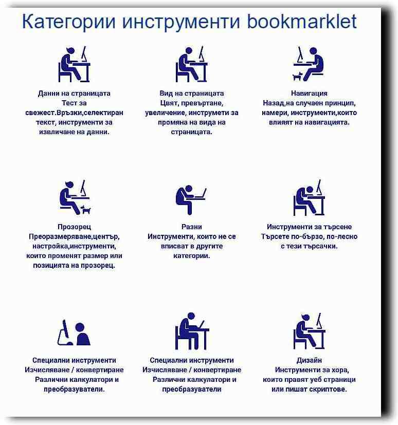 Bookmarklet-видове примери на известни букмарклети-1 Ivytechnoweb.net