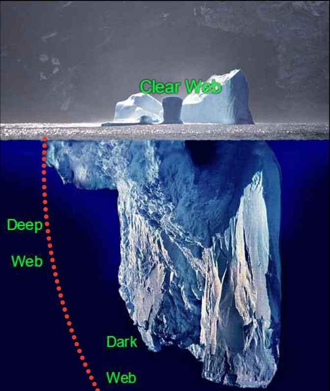 Deep Web и Dark Web - скритото лице на интернет 1
