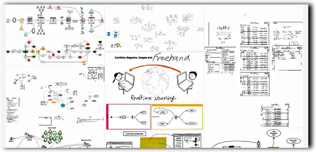 Безплатна интерактивна бяла дъска за множество потребители - 6 сайта Whiteboarding 3