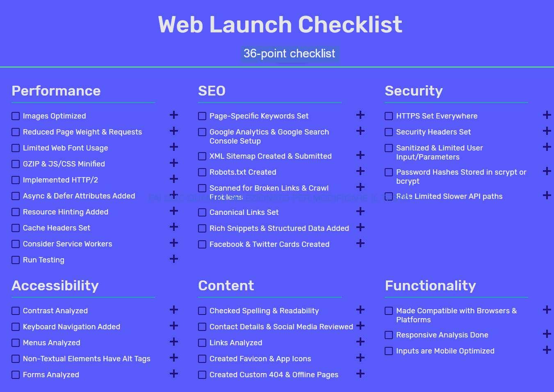 36 point checklist website launch