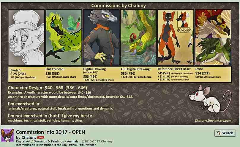 Маркетинг на пазара на изкуство - за художници и други артисти DevianArt 11