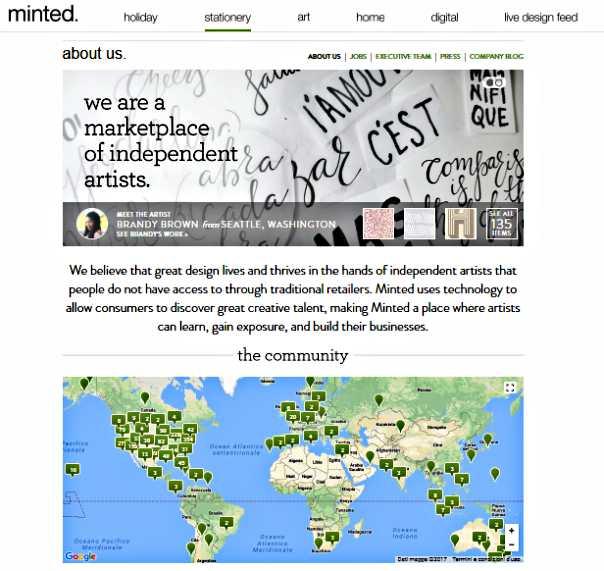 Маркетинг на пазара на изкуство - за художници и други артисти Minted 9