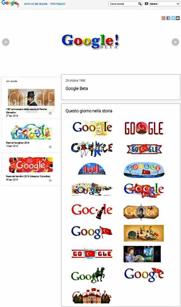 Трикове, които помагат при търсене с Google - трета част 32