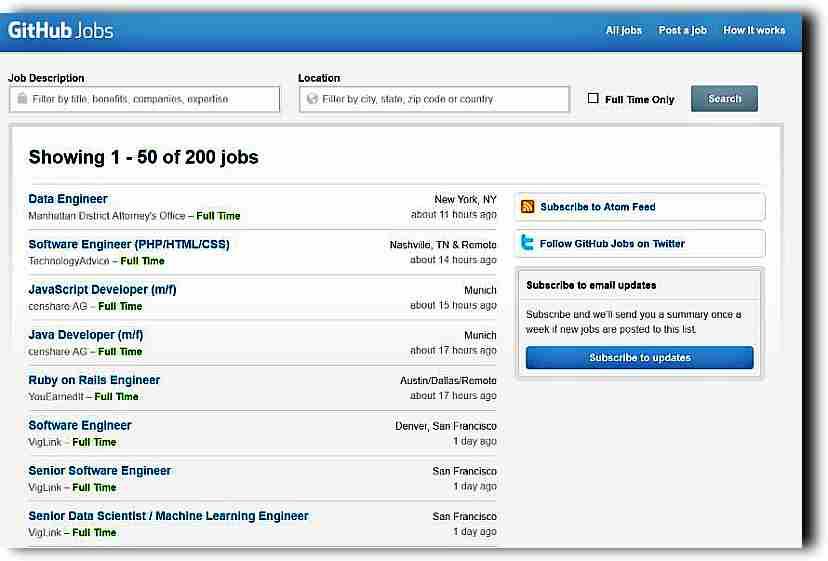 Сайтове (jobs boards) за работа за дизайнери, фрийлансъри 2