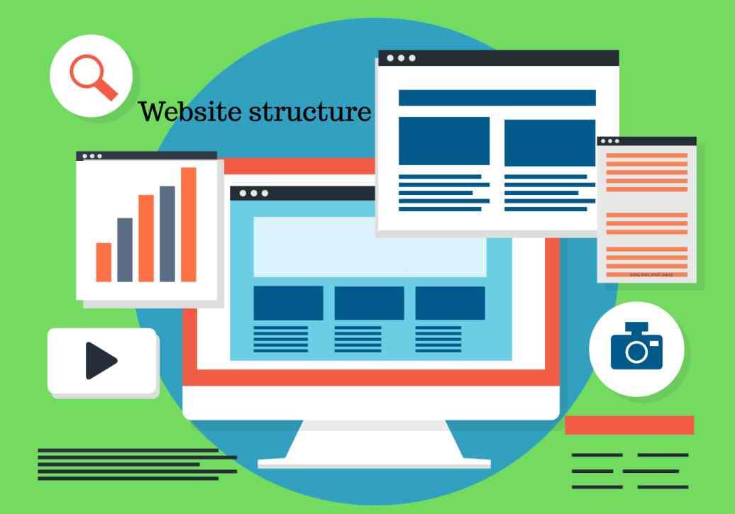 Структура на сайт 8