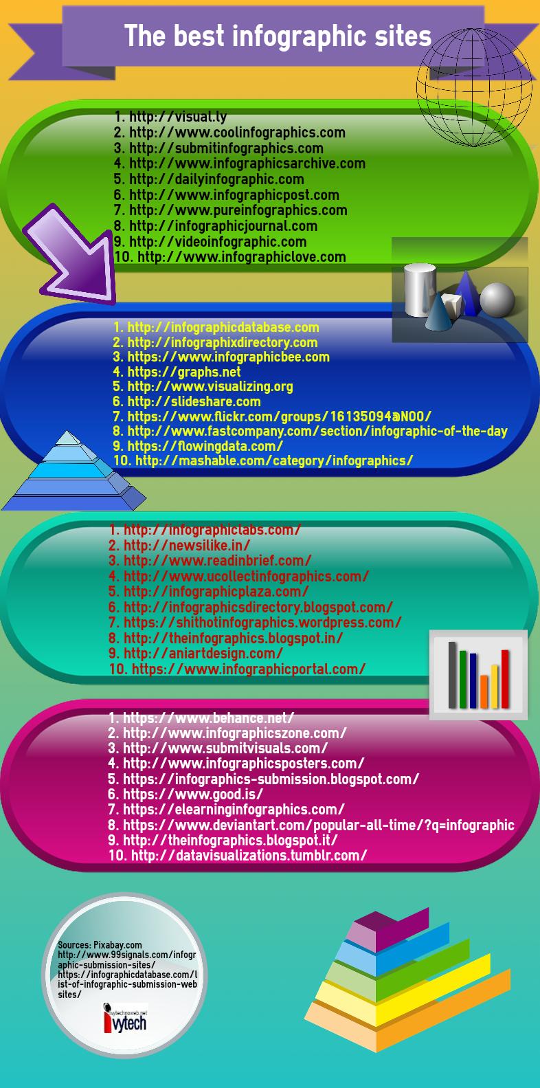 The best infographic sites-ivytechnoweb.net