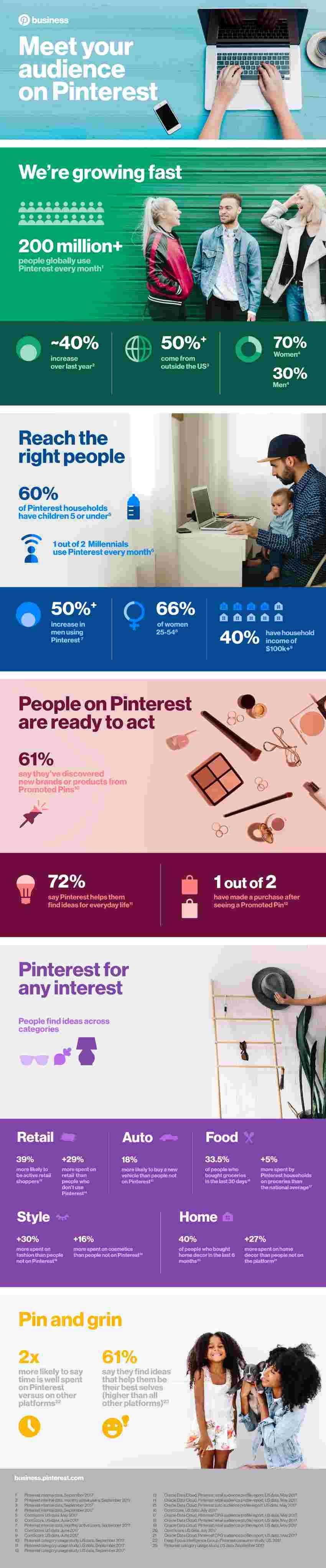 Как да потвърдим сайта си на Pinterest и да използваме безплатен бизнес профил 3