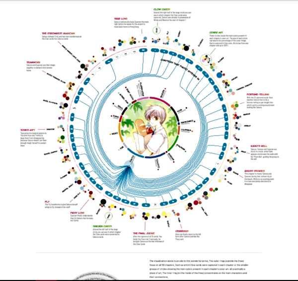 Красиви впечатляващи сайтове за визуализация на данни-8