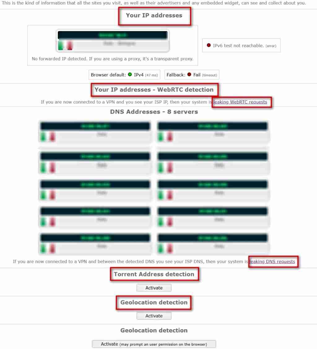 IP, DNS, WebRTC тест без VPN