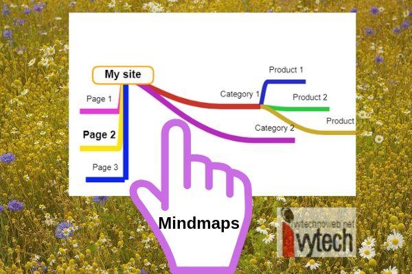 Безплатни мисловни карти Mindmaps онлайн
