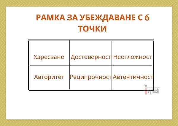 Рамка на убеждаване в 6 точки