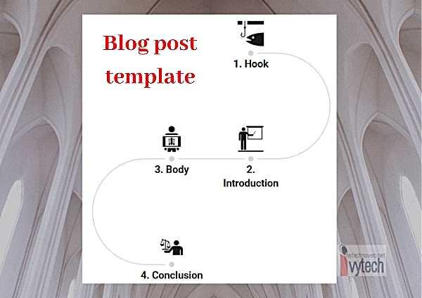 Как да напишеш блог пост - шаблон