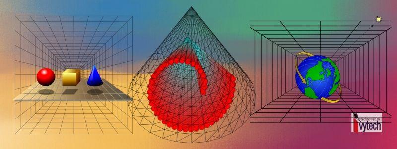 Как да публикуваме във Facebook 3D снимки от компютъра и на Android
